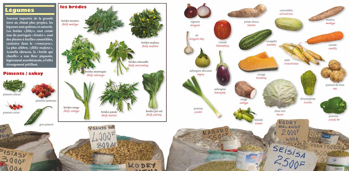 interieur Livre NB légumes